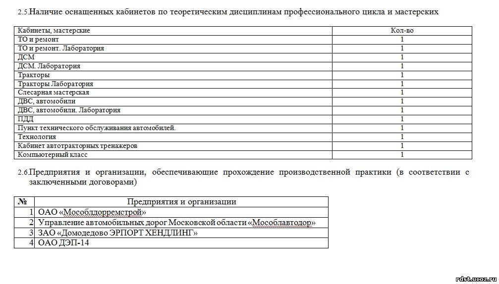 Инструкция по Охране Труда для Инженера-электроника